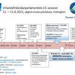 10. sessionen 2021 tidslinje, digital session 11-12 juni
