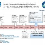10. Session 2021 timeline, digital session 11-12 June